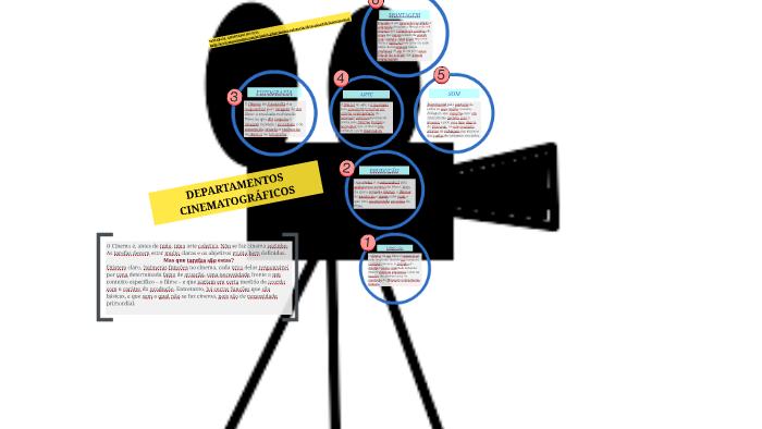 departamentos-cinematograficos-2-2797425